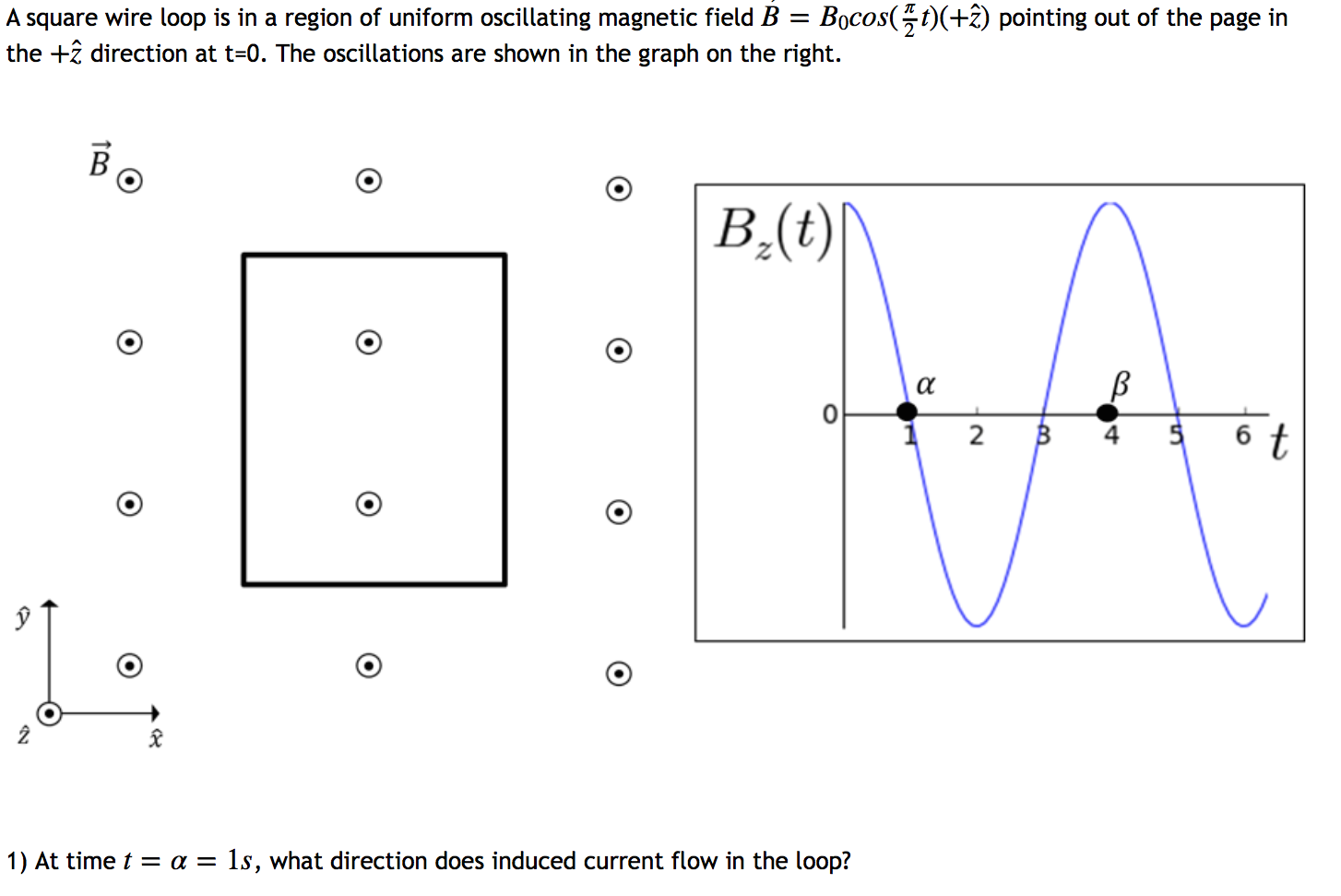 Solved: A Square Wire Loop Is In A Region Of Uniform Oscil ...