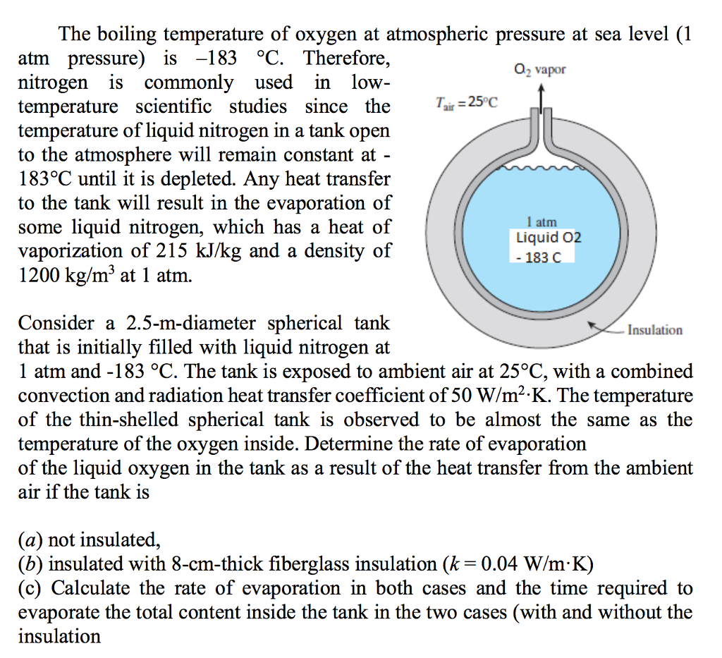 What is the temperature of liquid nitrogen how is it done where used