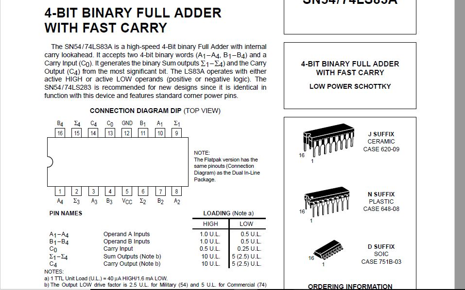 7483 TTL IC 4-Bit Binary Full Adder DIP-16