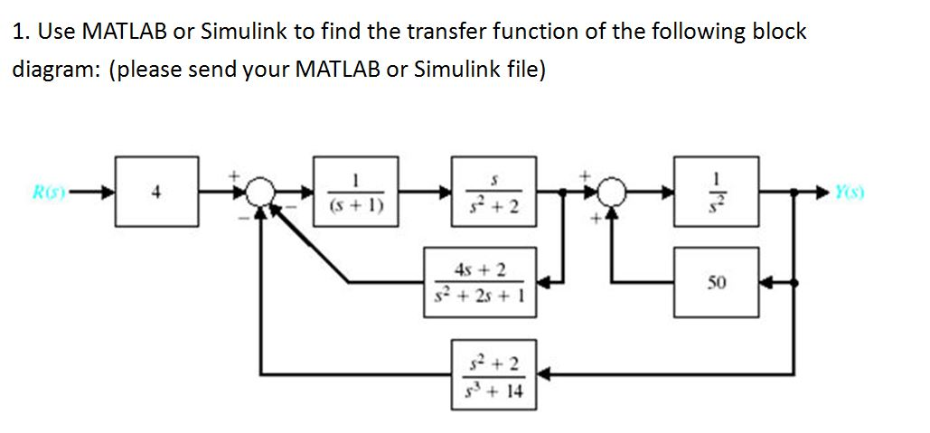 Solved  1  Use Matlab Or Simulink To Find The Transfer Fun