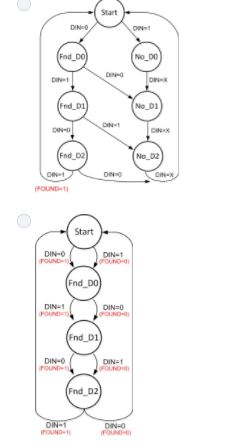 Solved you are going to design the state diagram for a fs see more show transcribed image text you are going to design the state diagram for a fsm from the word description given below after reading through the ccuart Image collections