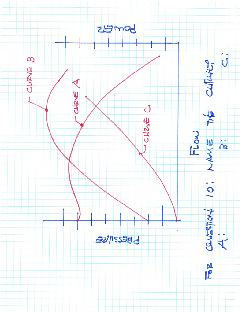 Solved refer to the attached pumpfan curve chart name t phpcktzt2g nvjuhfo Choice Image