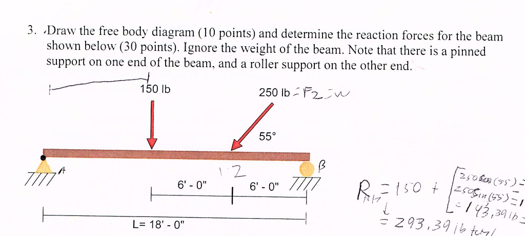 Astonishing Solved Draw The Free Body Diagram 10 Points And Determi Wiring Database Numdin4X4Andersnl