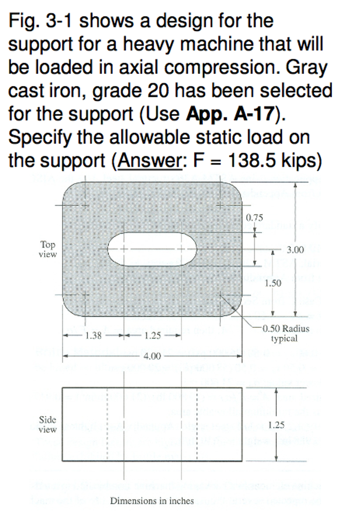 Solved: Fig  3-1 Shows A Design For The Support For A Heav