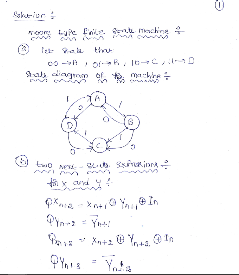 Solved 1 Consider The Moore Type Finite State Machine Sp