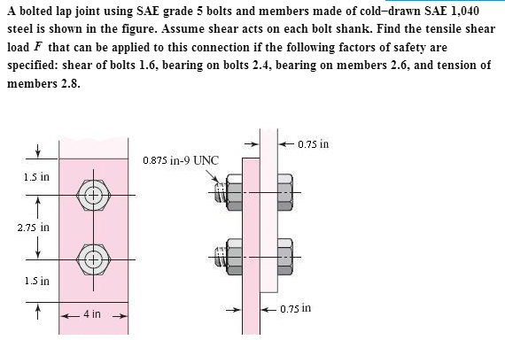 Grade 5 Bolt >> Solved A Bolted Lap Joint Using Sae Grade 5 Bolts And Mem