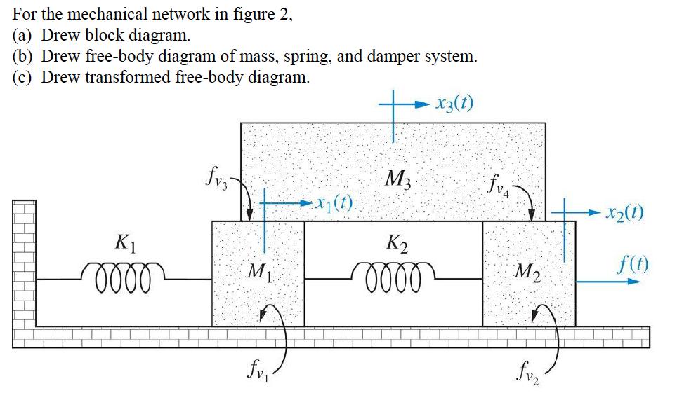 Block Diagram Free Schematics Wiring Diagrams