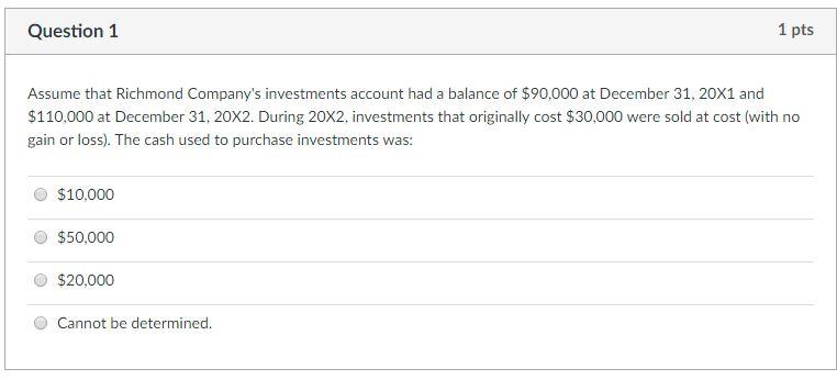 richmond investments