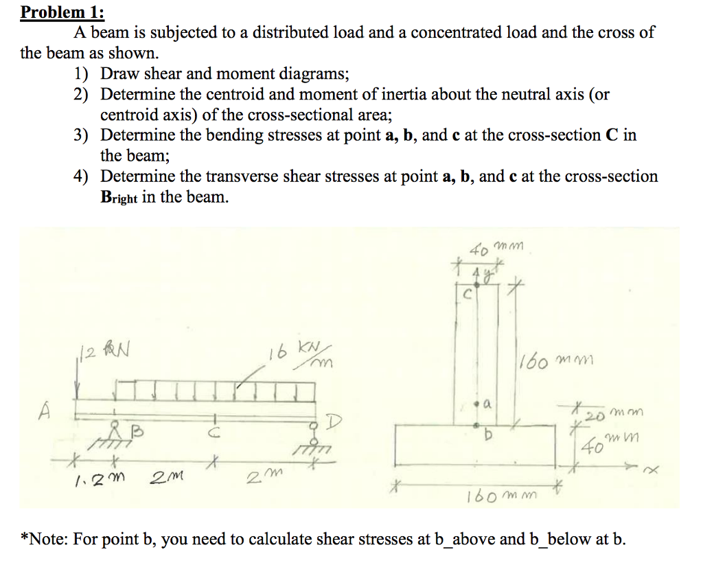 Solved Problem 1 A Beam Is Subjected To Distributed Lo Moment Diagram Load And Concentrated
