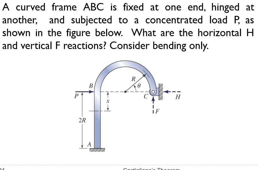 A Curved Frame ABC Is Fixed At One End, Hinged At ... | Chegg.com