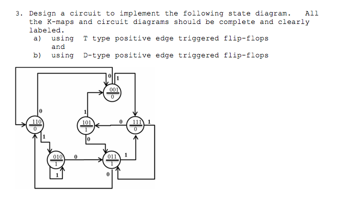 Solved design a circuit to implement the following state design a circuit to implement the following state ccuart Image collections