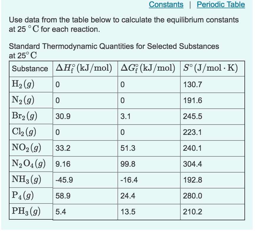 Solved Constants Periodic Table Use Data From The Table B