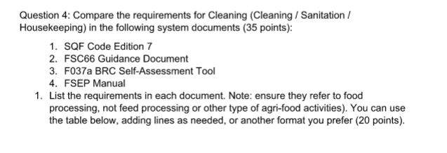 Question 4: Compare The Requirements For Cleaning