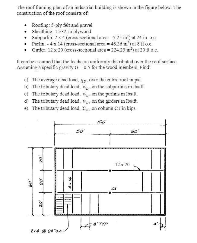 Solved: The Roof Framing Plan Of An Industrial Building Is ...