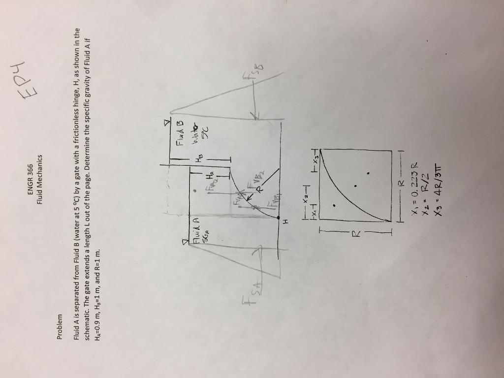 Mechanical Engineering Archive   February 07, 2017   Chegg.com