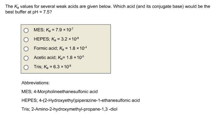 Solved The Ka Values For Several Weak Acids Are Given Bel Chegg Com