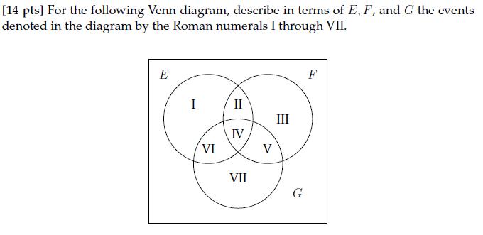 Solved For The Following Venn Diagram Describe In Terms