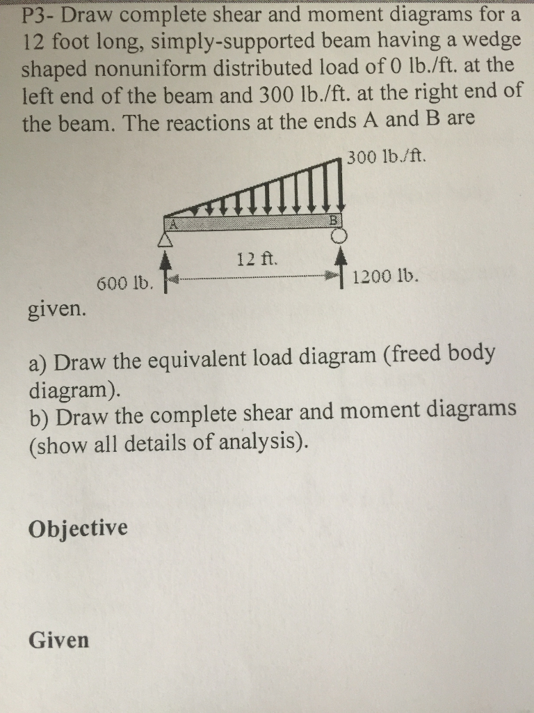 Solved Draw Complete Shear And Moment Diagrams For A 12 F Diagram Distributed Load P3 Foot Long Simply