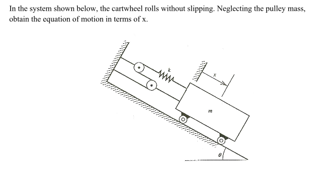 Solved In The System Shown Below The Cartwheel Rolls Wit