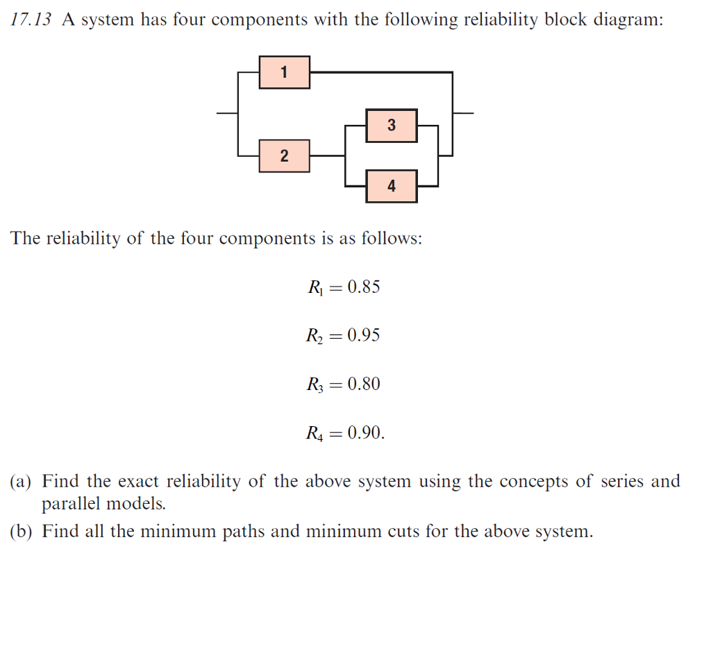 Solved 1713 A System Has Four Components With The Follow Ge Motor 5kh45 Wiring Diagram Following Reliability Block 4