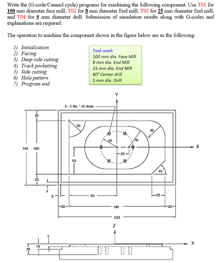Solved: Using A Program Such As Ncviewer.com (its A Free O ...