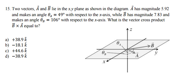 Solved: Two Vectors, A And B Lie In The X, Y Plane As Show