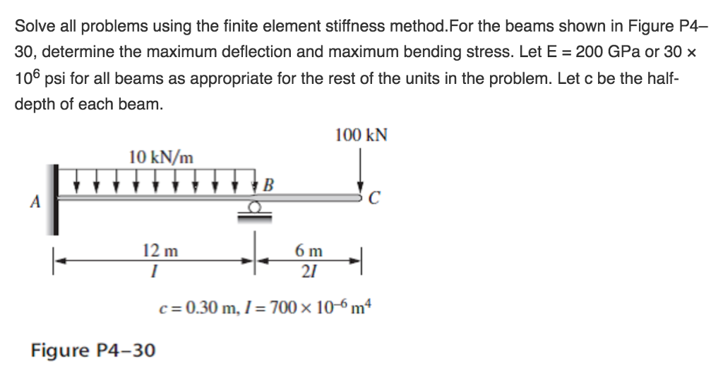 finite element method solved problems