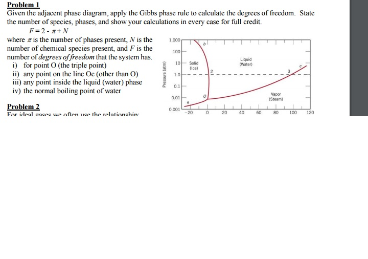 Solved  Given The Adjacent Phase Diagram  Apply The Gibbs