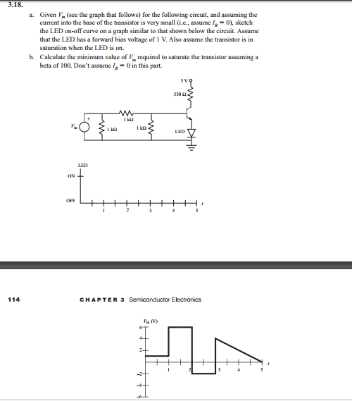 3.18 a. Given V (see the graph that follows) for the following circuit, and assuming the current into the base of the transistor is very small (j.e, assume ,-0), sketch the LED on-off curve on a graph similar to that shown below the circuit. Assume that the LED has a forward bias voltage of 1 V. Also assume the transistor is in saturation when the LED is on. b. Calculate the minimum value of V required to saturate the transistor assuming a beta of 100. Dont assume /0 in this part. 3302 114 CHAPTER 3 Semiconductor Electronics