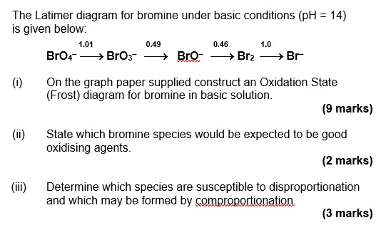 Latimer Diagram | Solved The Latimer Diagram For Bromine Under Basic Condit