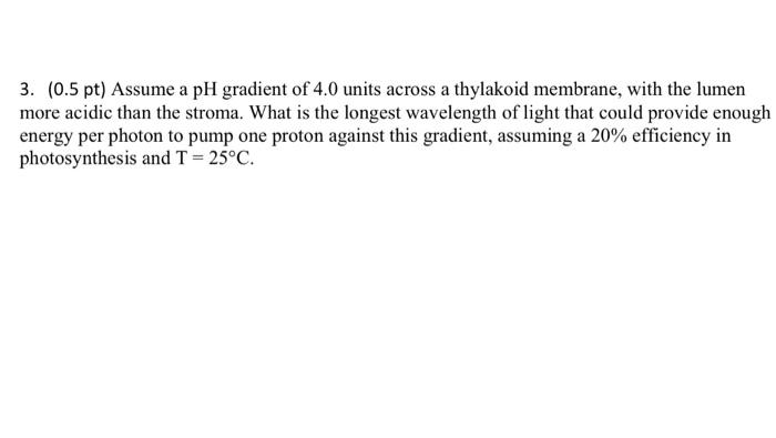 Assume A PH Gradient Of 40 Units Across Thylako