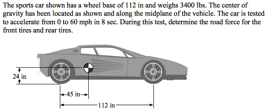 Solved The Sports Car Shown Has A Wheel Base Of 112 In An