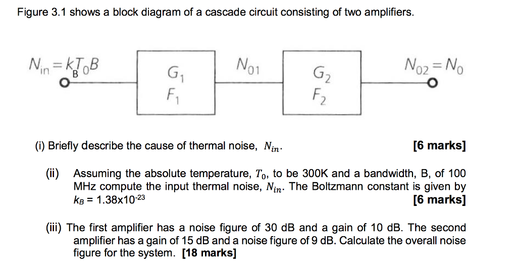 Solved: Shows A Block Diagram Of A Cascade Circuit Consist ...