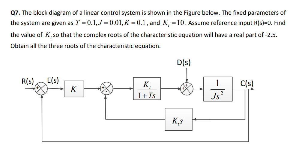 Solved: Q7. The Block Diagram Of A Linear Control System I... | Chegg.comChegg