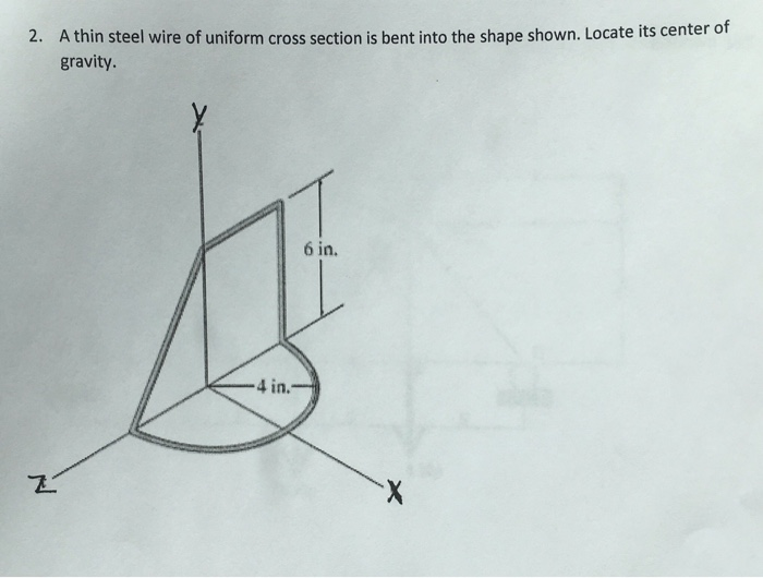 Solved: A Thin Steel Wire Of Uniform Cross Section Is Bent ...