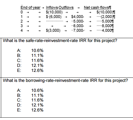 Reinvestment rate real estate investment project presentation powerpoint