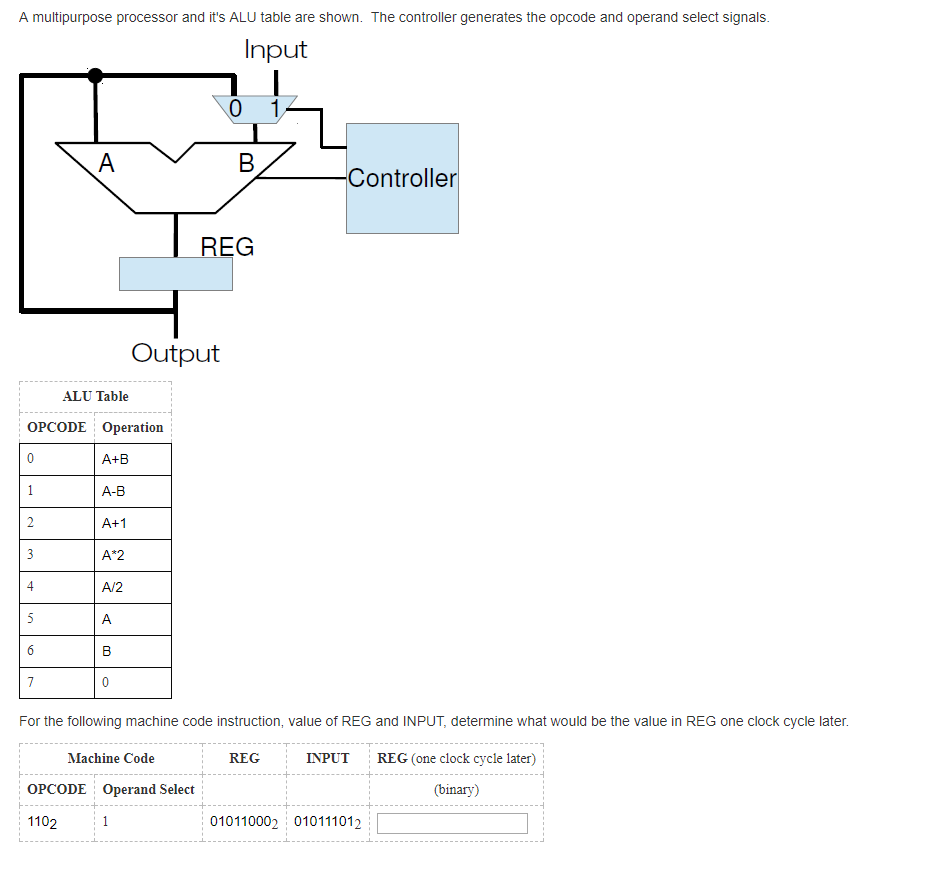 Solved An Arithmetic Logic Unit Has 13 Different Operatio Diagram Phptfjphz