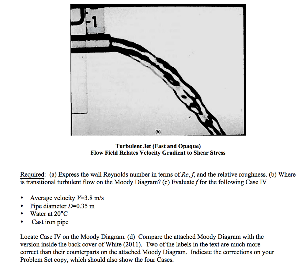 Problem 45 transitional turbulent flow given the chegg show transcribed image text problem 45 transitional turbulent flow given the darcy weisbach friction factor for transitional turbulent flow is given by ccuart Choice Image