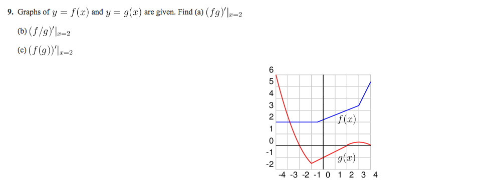 �9ᢹf�x�_Solved:9.GraphsOfY=F(x)AndY=G(x)AreGiven.Find|Chegg.com