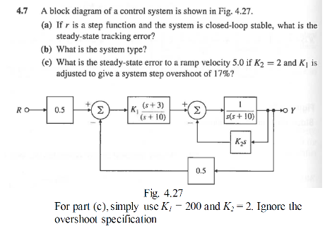 block diagram in control system a block diagram of a control system is shown in fi ... #6