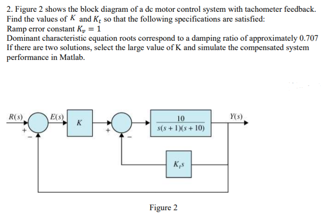 Solved figure 2 shows the block diagram of a dc motor con figure 2 shows the block diagram of a de motor control system with tachometer ccuart Images