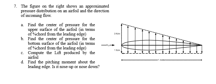 Solved: The Figure On The Right Shows An Approximated Pres