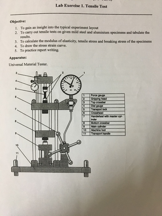experiment tensile test I want to fabricate one dye for powder compaction and samples for tensile test what is the dimensions of tensile specimen in mm as per astm e8-e8m-13a standard .