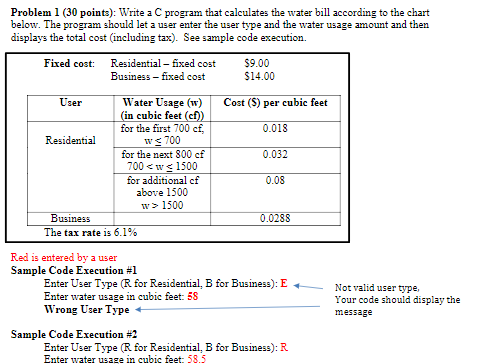 Problem 1 (30 points): Write a C program that calculates the water bill according to the chart below. The program should let a user enter the user type and the water usage amount and then displays the total cost (including tax). See sample code execution. Fixed cost Residential- fixed cost 9.00 14.00 Business- fized cost Water Usage ( in cubic feet Cost (S) per cubic feet for the first 700 cf, ws 700 for the next 800 cf 700 w 1 500 for additional cf above 1500 w 1500 0.018 0.032 0.03 Residential The tax rate is 6.1% Red is entered by a user Sample Code Execution #1 Enter User Type (R for Residential B for Business): E ←- Enter water usag in cubic feet: 58 Wrong User Type Not valid user type, Your code should display the message Sample Code Execution #2 Enter User Type R for Residential, B for Business): R Enter water usage in cubic feet: 53.5