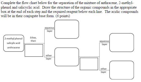 chemistry archive november 10 2015 chegg com rh chegg com Application Process Flow Diagram Manufacturing Process Flow Diagram
