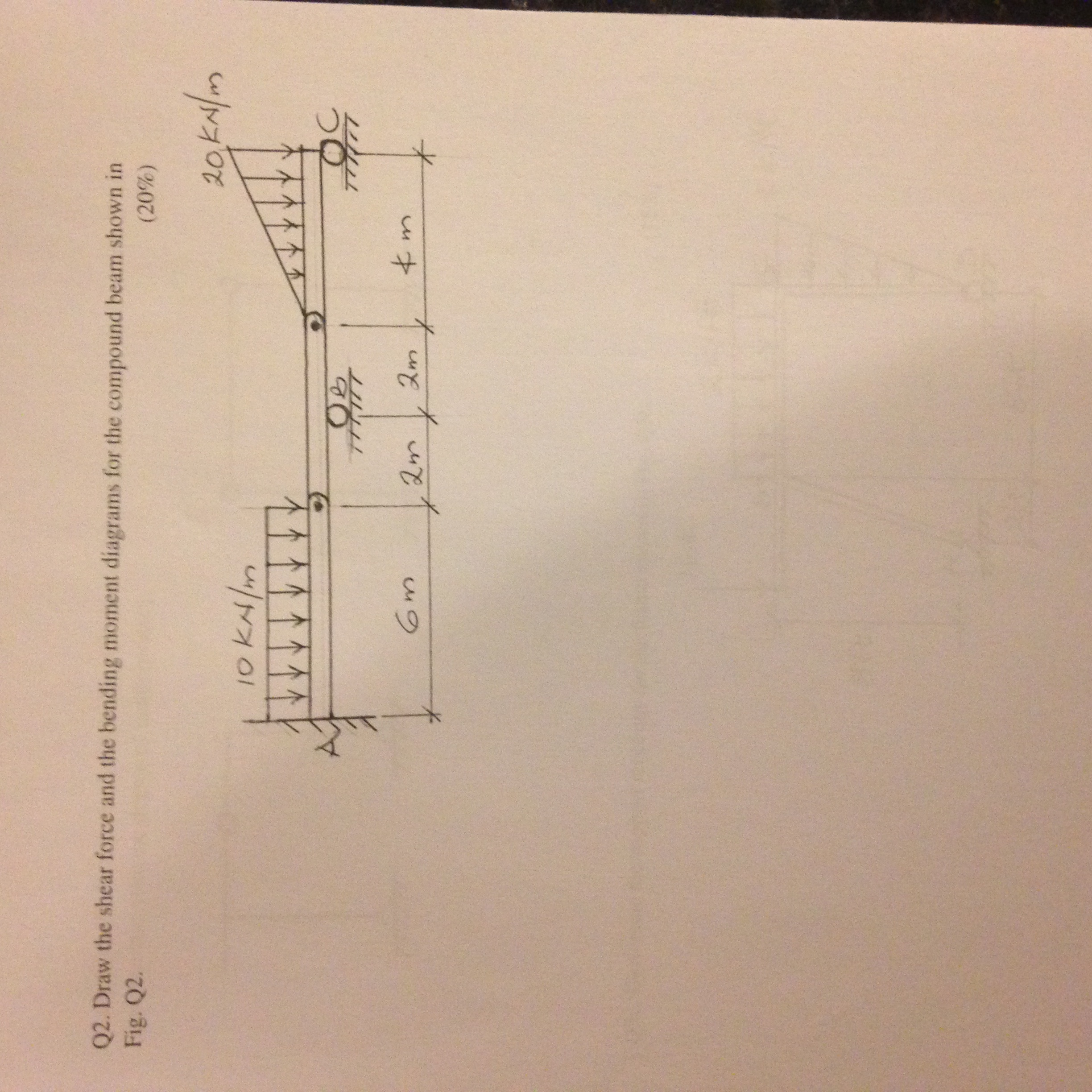 Solved Draw The Shear Force And Bending Moment Diagra Diagram