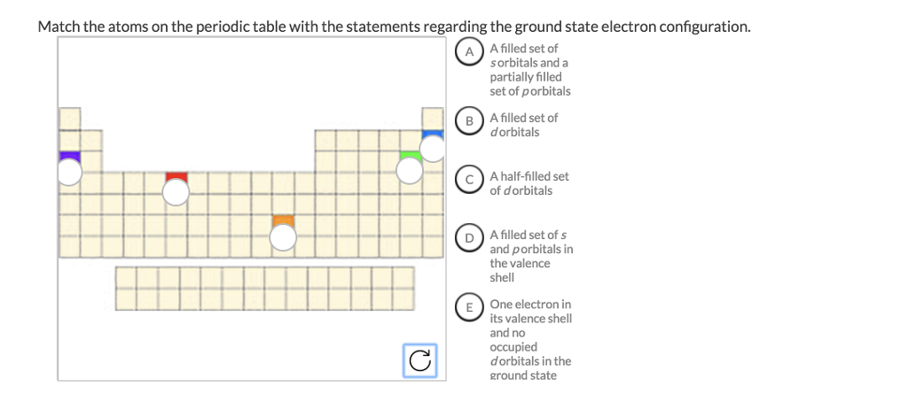 Solved Match The Atoms On The Periodic Table With The Sta