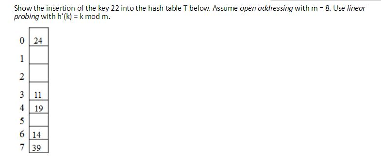Show the insertion of the key 22 into the hash tab