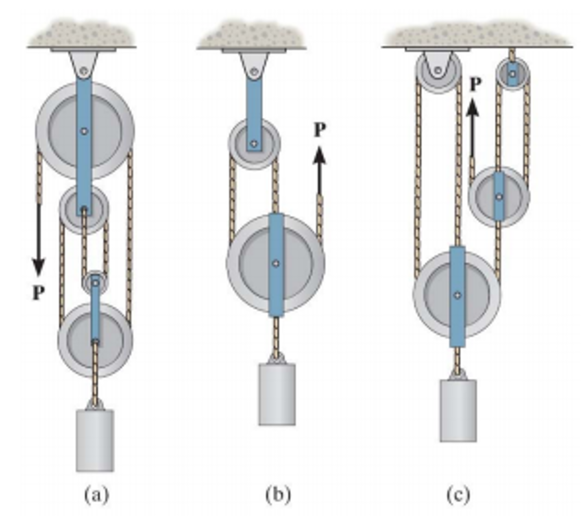 an experiment to determine force required to pull a shoe with varying mass For example the fluid around the mass, which has not been mentioned in the ideal case, might make a significant contribute to the frictional force and there are many well documented examples where the frictional force is proportional to the speed of the mass or proportional to the (speed)$^2.