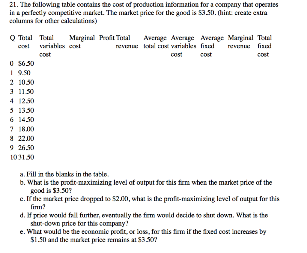 variable cost and following table
